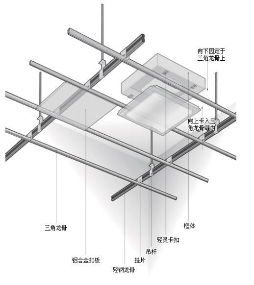 鋁扣板吊頂安裝示意圖.jpg
