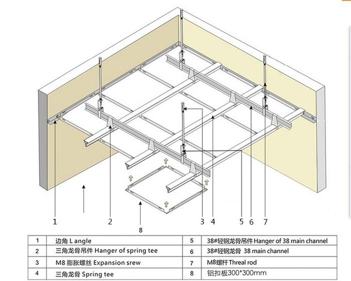 铝扣板吊顶安装示意图.jpg